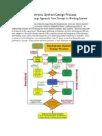 Mechatronic System Design Process