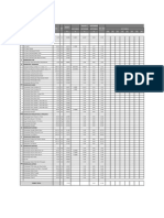 schedule percepatan