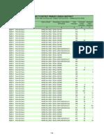 2011 Census Pune Part 3