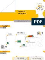 Excel to PowerBI- My Project