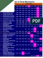 Impact Factor (Fluids).pdf