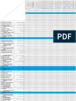DED Activity List
