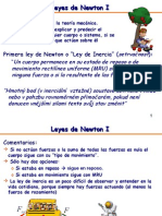 Dinamica Leyes Newton Alumnos