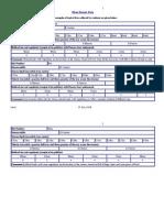 Virtual Fieldwork Data