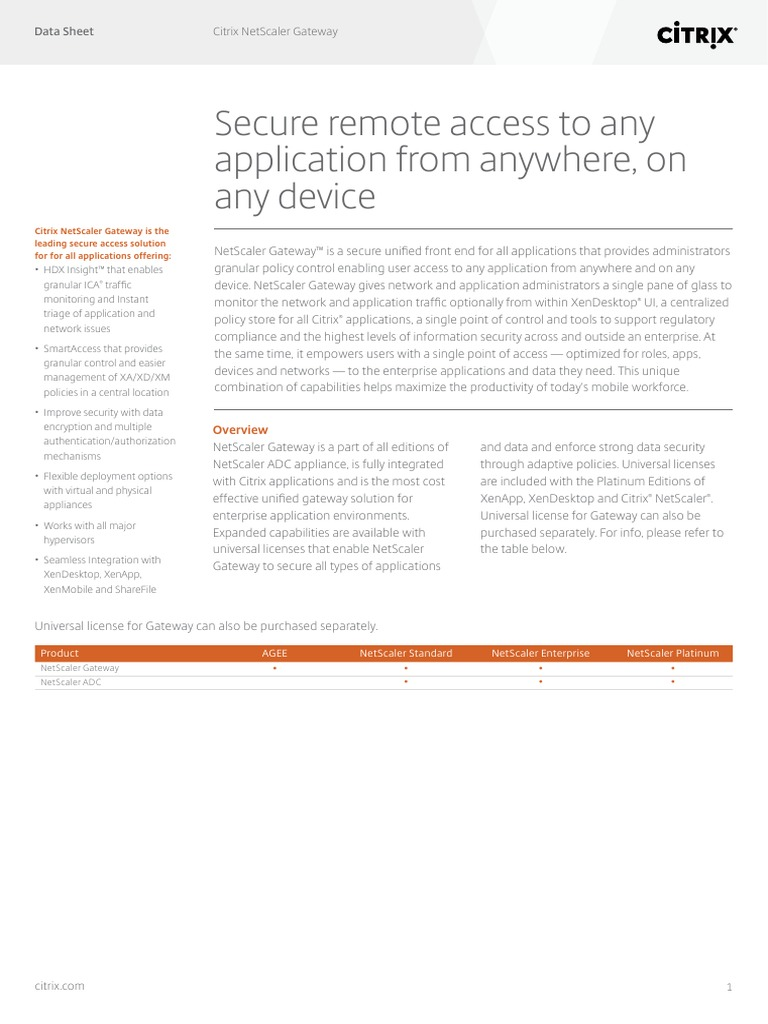 Citrix Netscaler Gateway Secure Remote Access From Anywhere