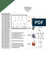 Kunci Jawaban soal-sola latihan prakarya PPB-2