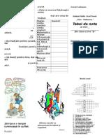 Tabel Denote 3