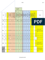 Oct FTE Adjustment Matrix V3 20141015