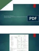 Tipos de Poste Identificado