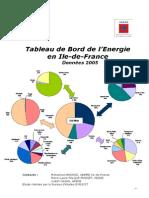Tableau de Bord de Lenergie en Ile de France Donne