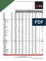JLL - Washington DC Q3 2015 Office Statistics.pdf