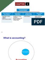 Intermediate Financial Accounting CH 1