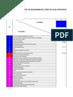 Matriz de Coeficientes TeCnicos Argentina