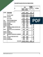 12024 - KEC. DONOROJO 261.pdf