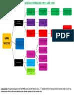 scenario graphical organiser