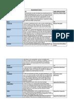 sample 7- assessment feedback