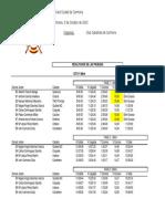 Raid Carmona 031015 Cero.pdf