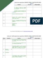 Check List ISO TS 16949 Consultoria Qualidade