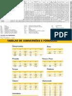 Tabela de Conversão de Pressao