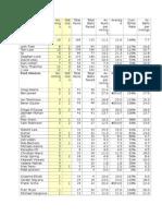2015 ad hoc cc averages