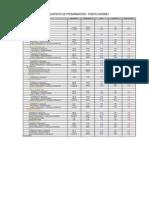 Sustento de Programacion _metrado - Resume Puente Huarmey_0505.1
