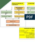 Calculo Impuesto a La Renta 4_ y 5_ Categoria 2015