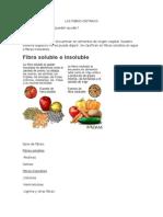 Las Fibras Dietarias