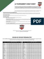 Accuscore 2010 NCAA Tournament Cheat Sheet