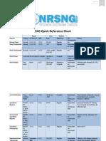 Ekg Chart PDF