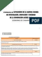 Programa de Actuaciones de La Agencia Canaria