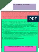 Eventos Adversos Prevenible Rr2 Ok