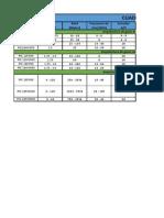 Cuadro Comparativo microcontroladores 16F