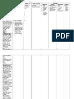 Summary of Data Base Radiologi