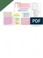 Pneumonia Concept Map 2014