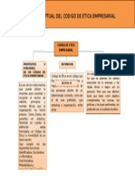 Mapa Conceptual Código de Ética Empresarial
