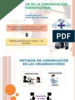 Importancia de La Comunicación Organizacional Diapo