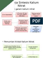 Cara Kerja Sintesis Kalium Nitrat