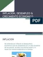 Inflacion, Desempleo & Crecimiento Economico