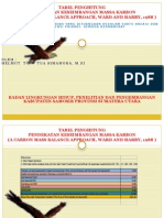 Tabel Penghitung Pendekatan Keseimbangan Massa Karbon