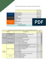 Estadisticas SGAA - Auditoria ISO