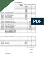 Kas Keuangan Anak Yatim Dan Dhuafa Bulan September 2015