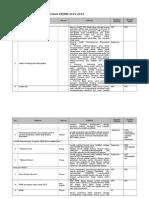 Lampiran I Buku Panduan (Definisi Indikator Sasaran Pokok RPJMN 2015-2019)