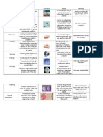 Phar Dose Tablet Defects