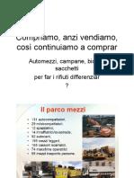 AMIA Automezzi Acquisto Vendita e Nuovo Bisogno Ecc