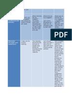 heidiguimond-ef310 unit 08 client assessment matrix