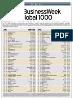 global 1000 2001