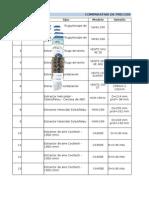 Comparativa Precios Extractores de Aire