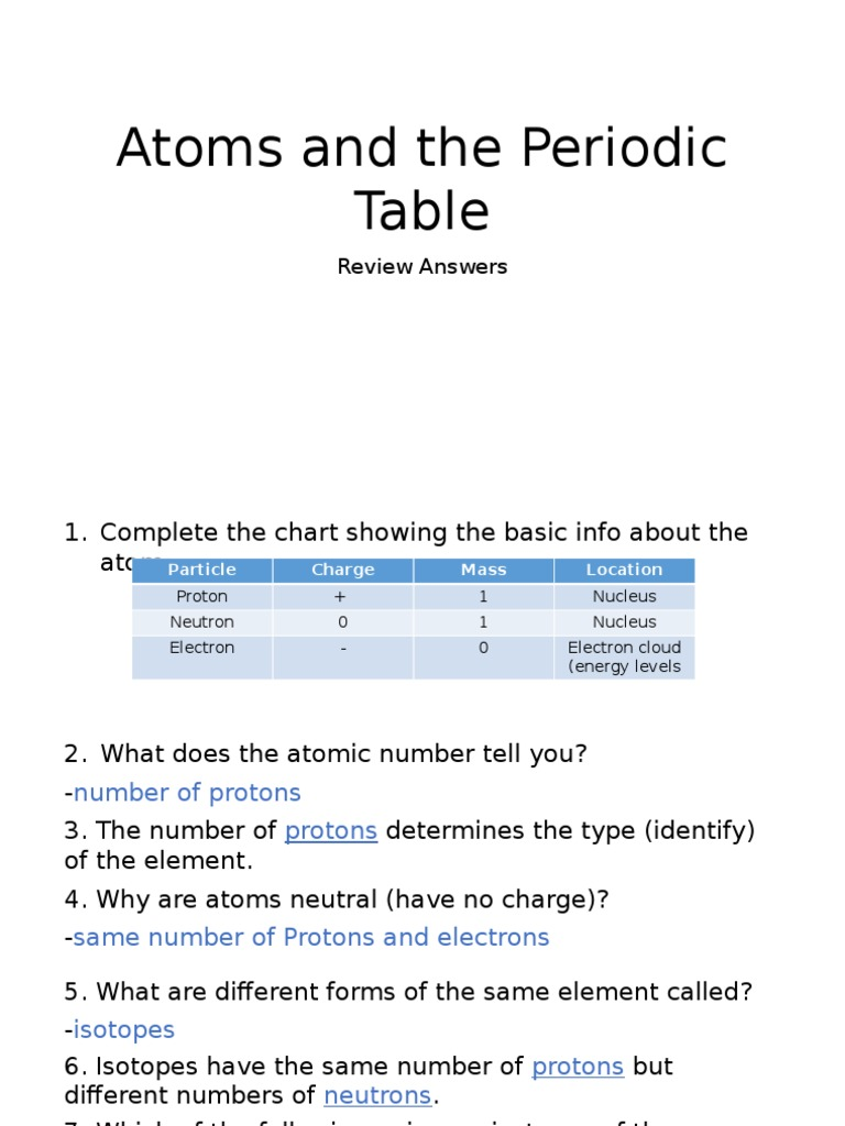 atoms and the periodic table study guide answers | Atoms | Chemical Elements