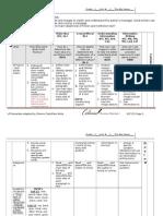gr 2 unit 2 overview chart 2015 - 16
