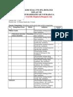 Kisi-kisi Soal Uts Ipa-biologi Kelas Vii Smp
